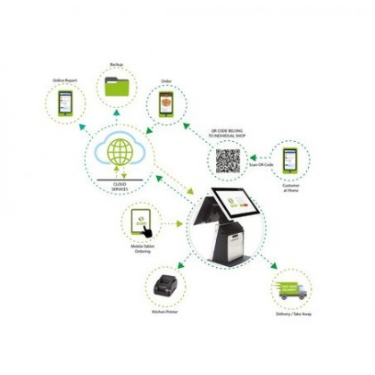 Bom Android Pos System-Advanced Cash Register (Single Screen with Price display)